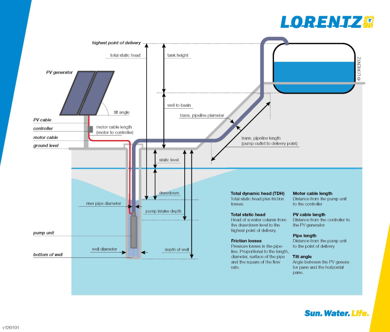 lorentz pumplayout jpg-798