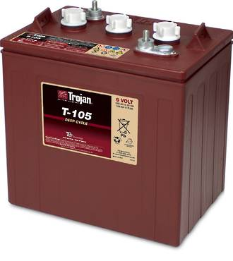 Enquire For High Quality Solar Batteries Nz At Able Solar